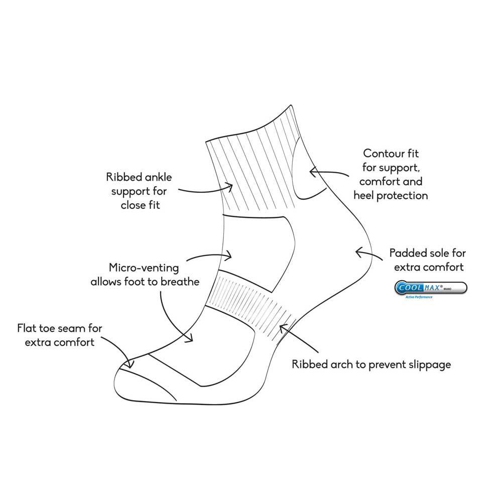 sock-features.jpg